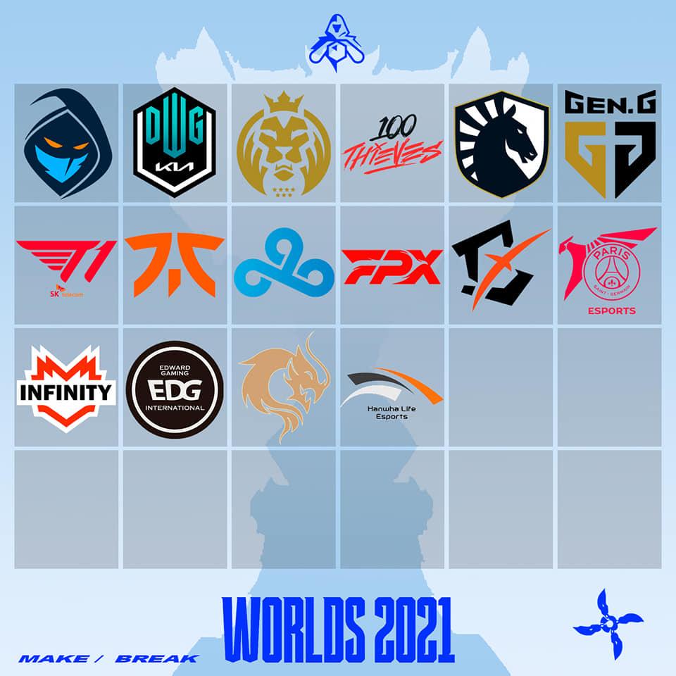 Worlds 2021 League of Legends